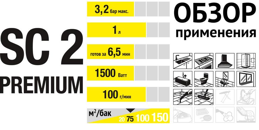 Пароочиститель Karcher SC 2 Premium инфографика